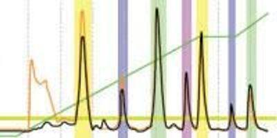 Product Focus: High-Performance Liquid Chromatography