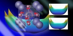A New Study Reveals 'Hidden' Phases of Matter through the Power of Light