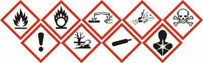 Laboratory Hazards and Risks
