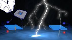 New Tool to Democratize Nanopore Research