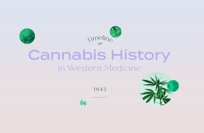Cannabis History in Western Medicine