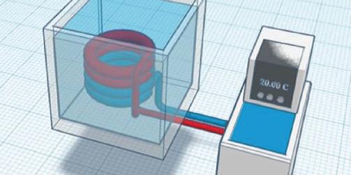 Overview of Open-Loop Circulation