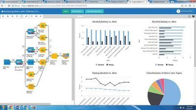 """How Prescriptive Analytics Helps You Know """"What to Test Next"""""""