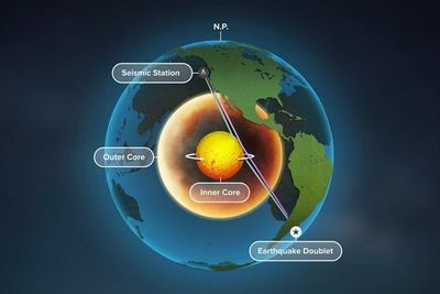 Strongest Evidence Yet That Earth's Inner Core Is Rotating