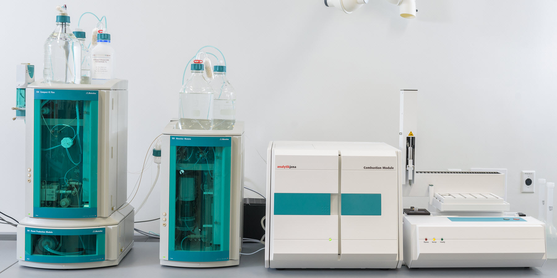 Metrohm Launches Innovative Analyzer for Total Organic Fluorine Content