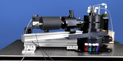 Multiple Laser Light Scattering Goniometer