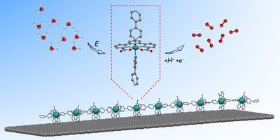 Oligomeric Materials to Enhance Water Splitting