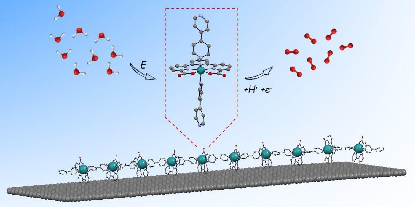 Oligomeric Materials to Enhance Water Splitting