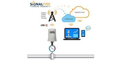 SignalFire's PRESSURE RANGER Connects Pressure Data to the Cloud for Remote Monitoring & Control of Assets from Any Web Browser