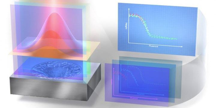 New Finding Could Improve Laser-Based Manufacturing