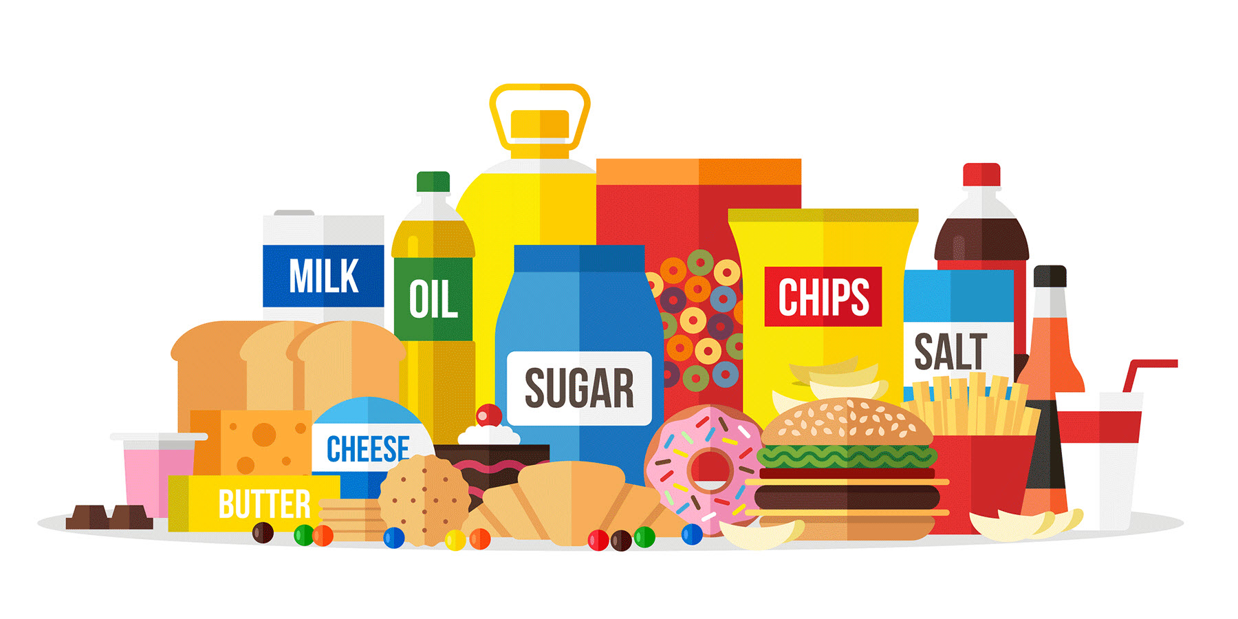 Clarity Needed in Classification Systems for Processed Foods