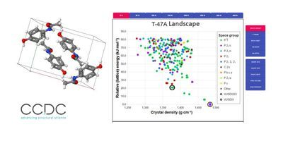 Simplifying Management of Complex Crystal Structure Prediction Data
