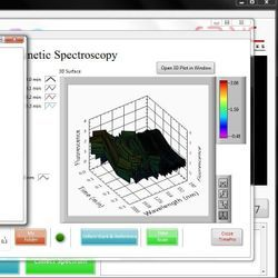 Time Dependent Spectroscopy of Microscopic Samples