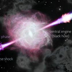 Scientists Solve a Decades-Long Gamma-Ray Burst Puzzle