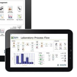 Autoscribe Continues to Drive Technology with Matrix Gemini LIMS v6.0