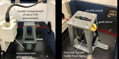 New Approach Allows FT-IR Spectrometer to Show Molecular Orientation