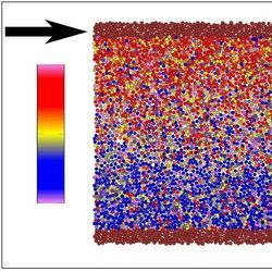 Creating Order by Mechanical Deformation in Dense Active Matter