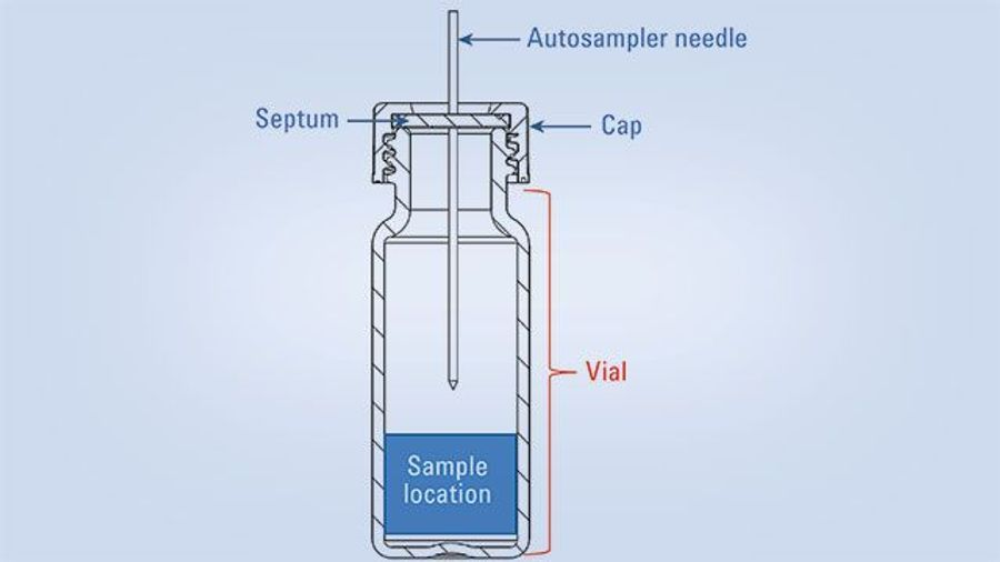 When is a Vial Not Just a Vial?