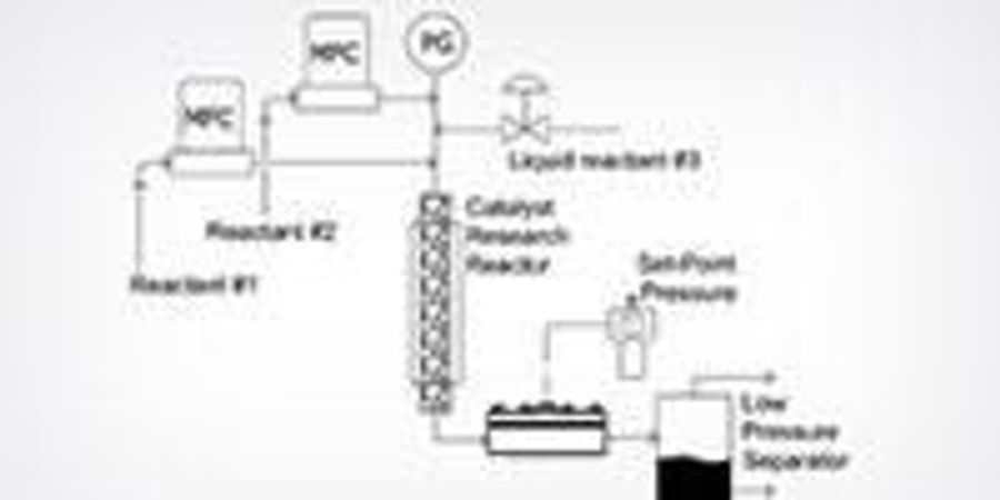 How Two-Phase Pressure Control for Reactors Works