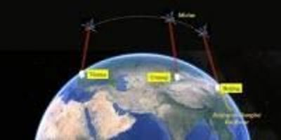 China Builds World's First Space-Ground Integrated Quantum Communication Network